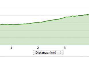 Nuova verifica antidoping: stavolta alla 14^ Camminata di San Corrado di Noto