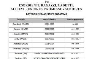 Il 4 agosto Cefalù ospita il 1° Giro podistico SS Salvatore