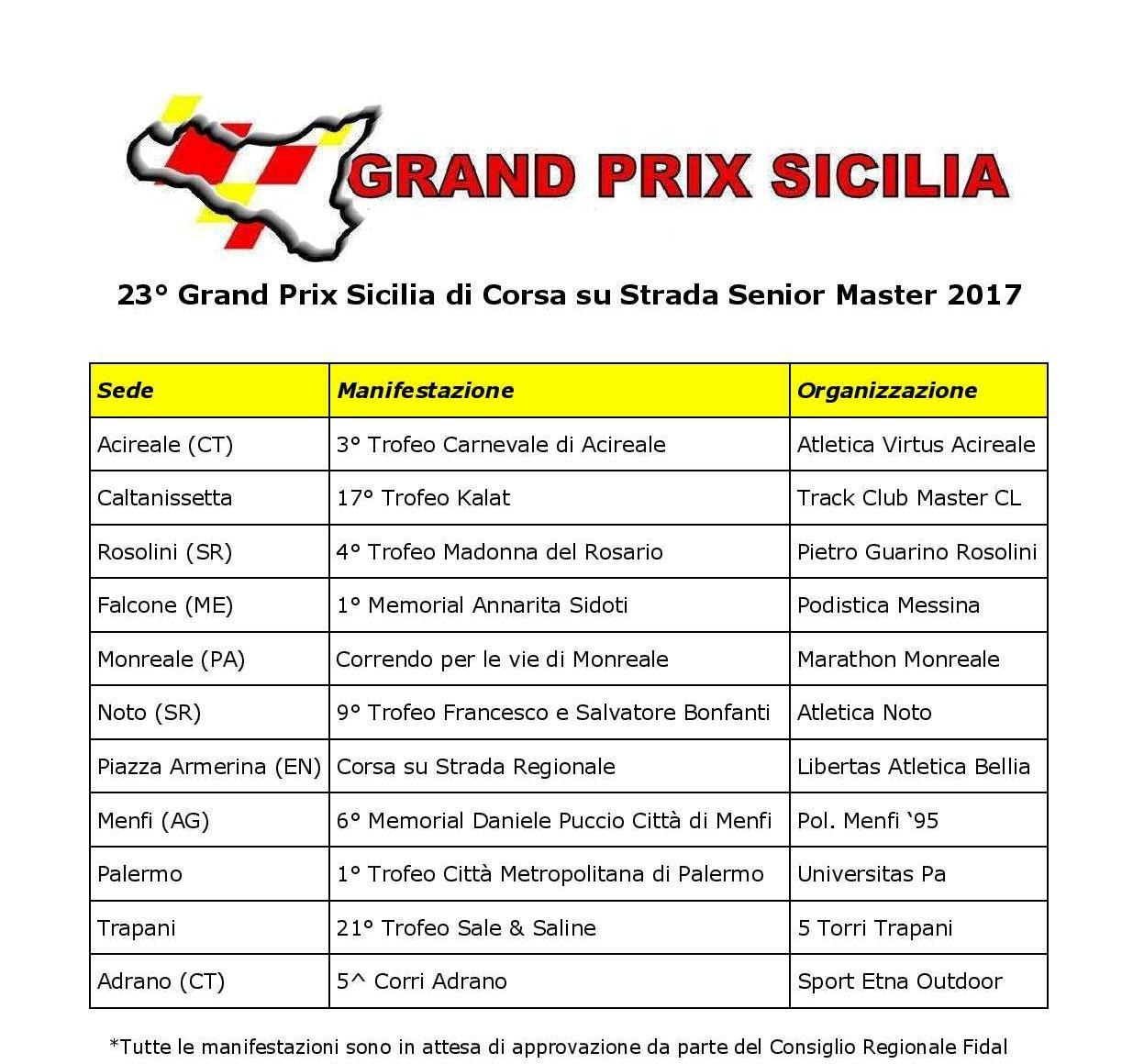 Calendario Regionale Sicilia.Fidal Sicilia Archivi Sicilia Running Il Podismo In