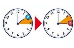 Torna l'ora legale: lancette avanti un'ora